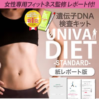 Confit 肥満遺伝子検査 紙レポート