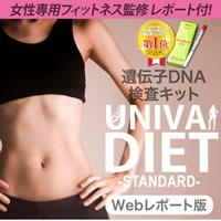 Confit 肥満遺伝子検査 Webレポート